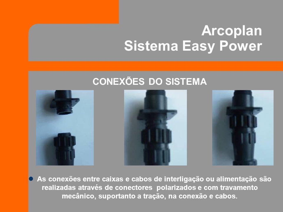 CONEXÕES DO SISTEMA As conexões entre caixas e cabos de interligação ou alimentação são realizadas através de conectores polarizados e com travamento