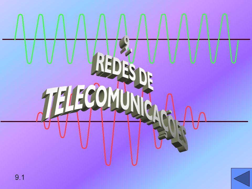 Canais de comunicação Meios através dos quais os dados são transmitidos: Meios através dos quais os dados são transmitidos: Pares entrançados (Fios de cobre)Pares entrançados (Fios de cobre) Cabo coaxial: (Fios de cobre isolados)Cabo coaxial: (Fios de cobre isolados) Cabo de fibra ópticaCabo de fibra óptica Micro-ondasMicro-ondas 9.11