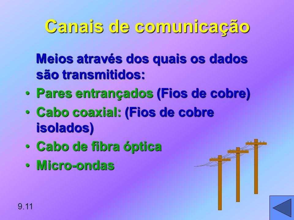 Sinal Digital Forma de onda discretaForma de onda discreta Dois estados distintos:Dois estados distintos: –1-BIT & 0-BIT –IMPULSO ON / OFF Comunicaçõe