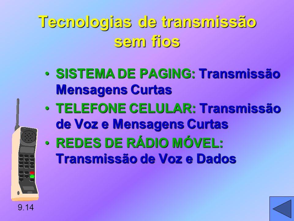 Satélite de Baixa Órbita UPLINK Transmissão Microondas DOWNLINK 9.13