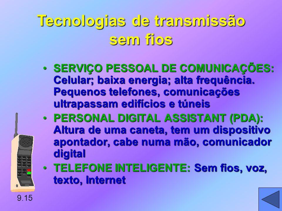 Tecnologias de transmissão sem fios SISTEMA DE PAGING: Transmissão Mensagens CurtasSISTEMA DE PAGING: Transmissão Mensagens Curtas TELEFONE CELULAR: T