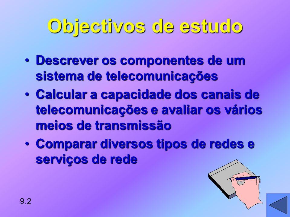 TRANSMISSION CONTROL PROTOCOL / INTERNET PROTOCOL (TCP / IP) Modelo de referência desenvolvido pelo departamento de defesa dos EUA em 1972 1.