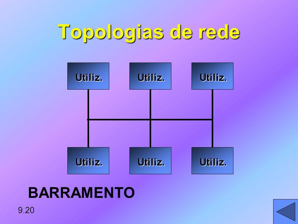Topologias de rede Server Server Utiliz. Utiliz. Utiliz. ESTRELA 9.19