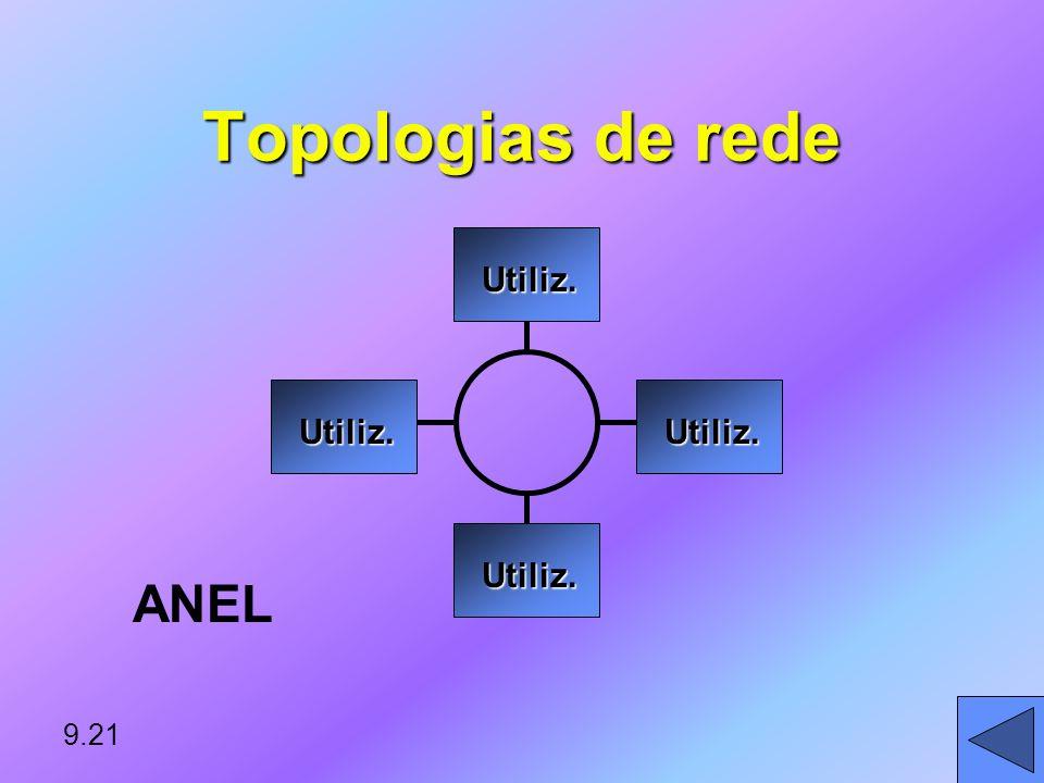 Topologias de rede BARRAMENTO Utiliz. Utiliz. 9.20