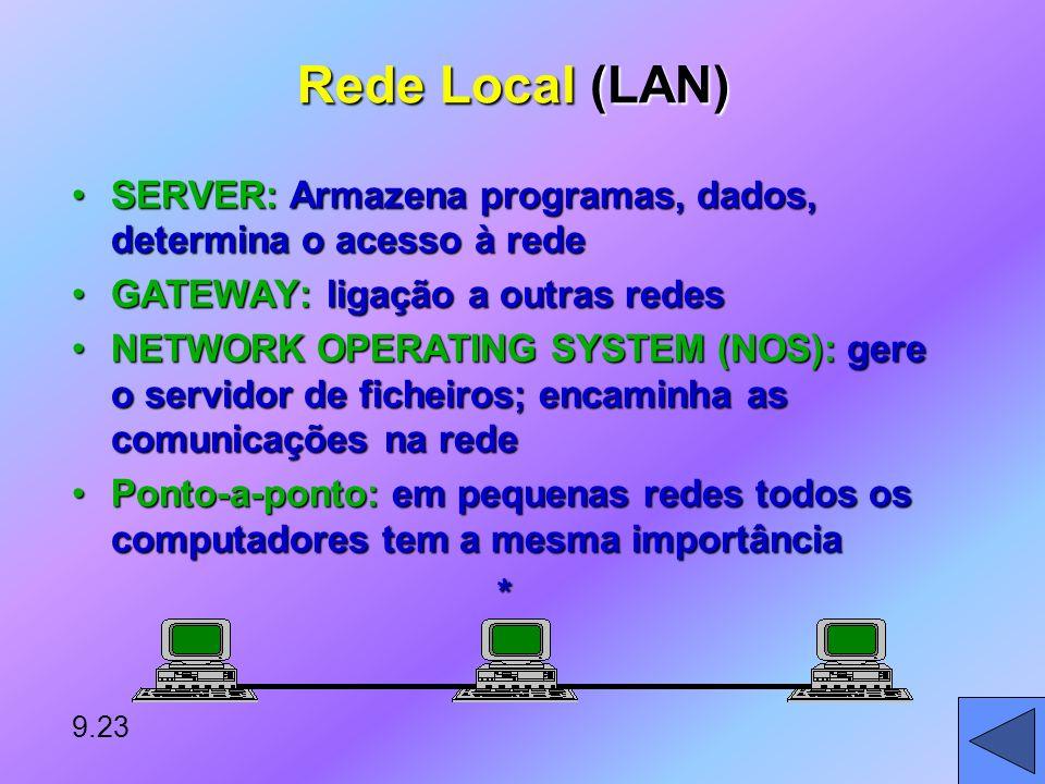 Redes Locais PRIVATE BRANCH EXCHANGE (PBX): Sistema de comutação central da empresaPRIVATE BRANCH EXCHANGE (PBX): Sistema de comutação central da empr
