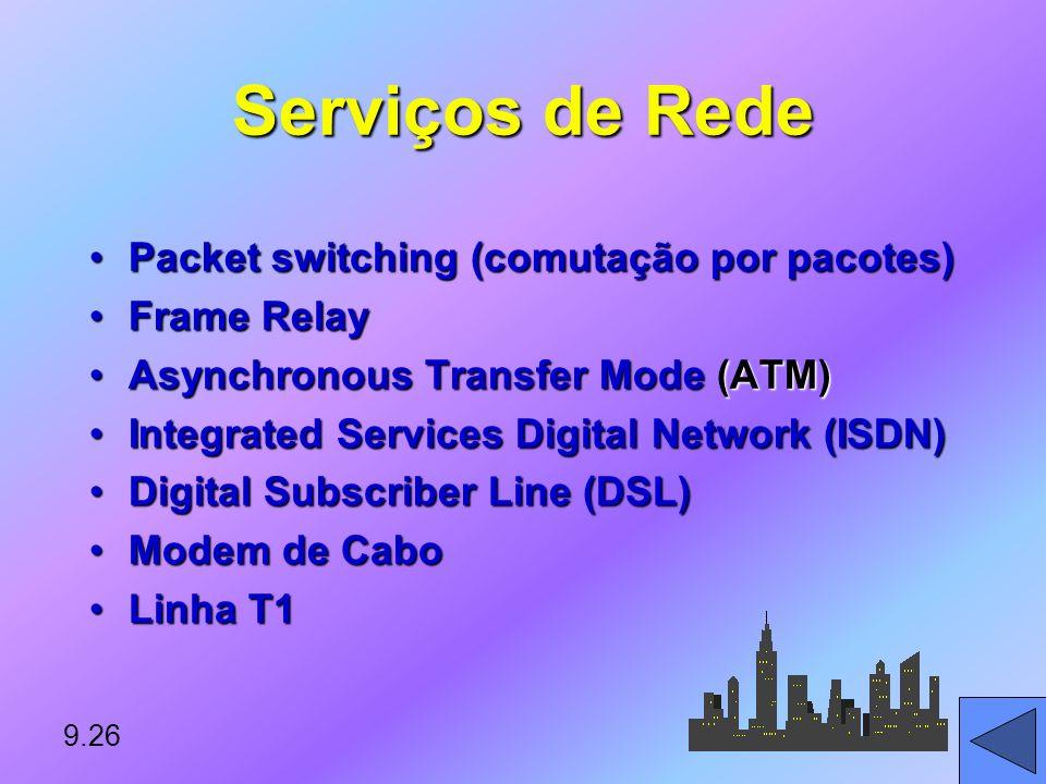 Rede de Valor Acrescentado VALUE-ADDED NETWORK (VAN) Privada; Múltiplas ligações; Apenas dadosPrivada; Múltiplas ligações; Apenas dados Gerida por ter