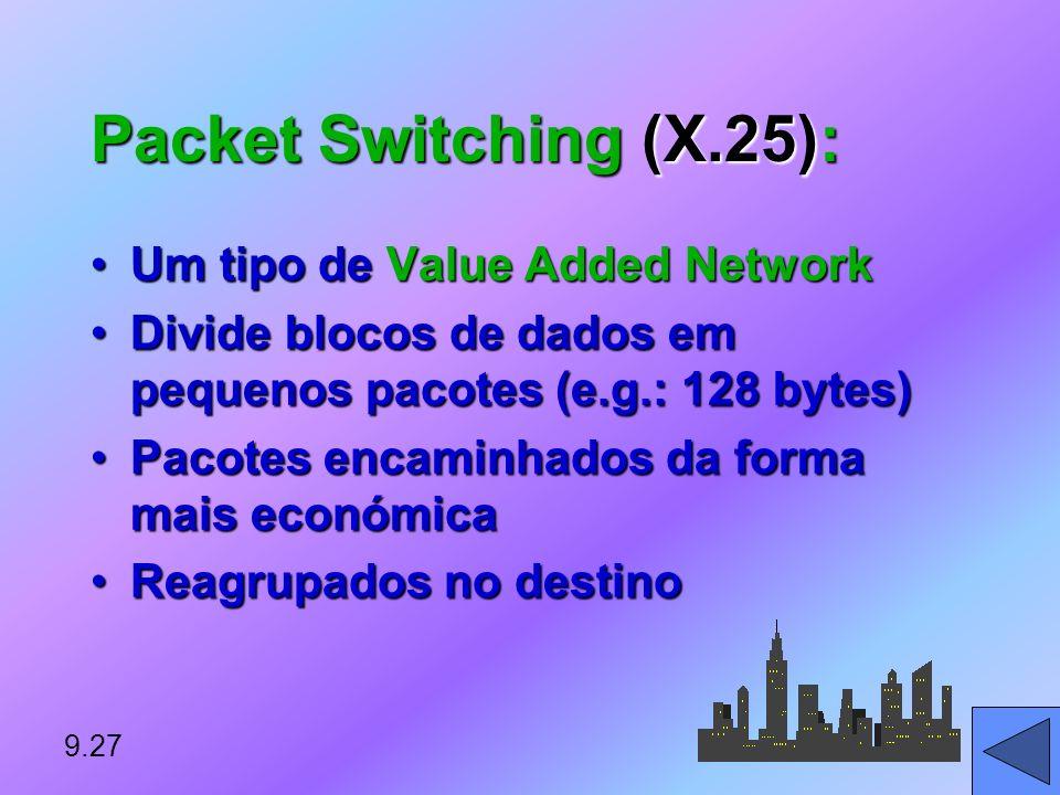 Serviços de Rede Packet switching (comutação por pacotes)Packet switching (comutação por pacotes) Frame RelayFrame Relay Asynchronous Transfer Mode (A