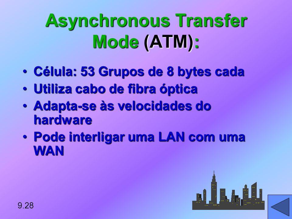 Packet Switching (X.25): Um tipo de Value Added NetworkUm tipo de Value Added Network Divide blocos de dados em pequenos pacotes (e.g.: 128 bytes)Divi