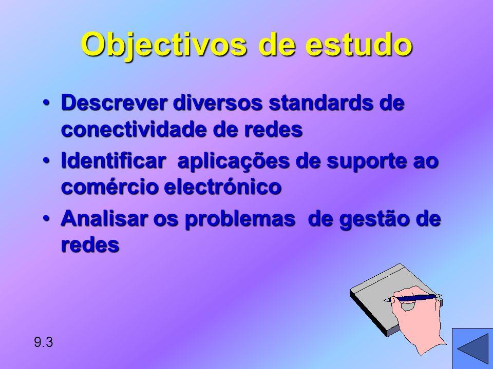 Rede Local (LAN) SERVER: Armazena programas, dados, determina o acesso à redeSERVER: Armazena programas, dados, determina o acesso à rede GATEWAY: ligação a outras redesGATEWAY: ligação a outras redes NETWORK OPERATING SYSTEM (NOS): gere o servidor de ficheiros; encaminha as comunicações na redeNETWORK OPERATING SYSTEM (NOS): gere o servidor de ficheiros; encaminha as comunicações na rede Ponto-a-ponto: em pequenas redes todos os computadores tem a mesma importânciaPonto-a-ponto: em pequenas redes todos os computadores tem a mesma importância* 9.23