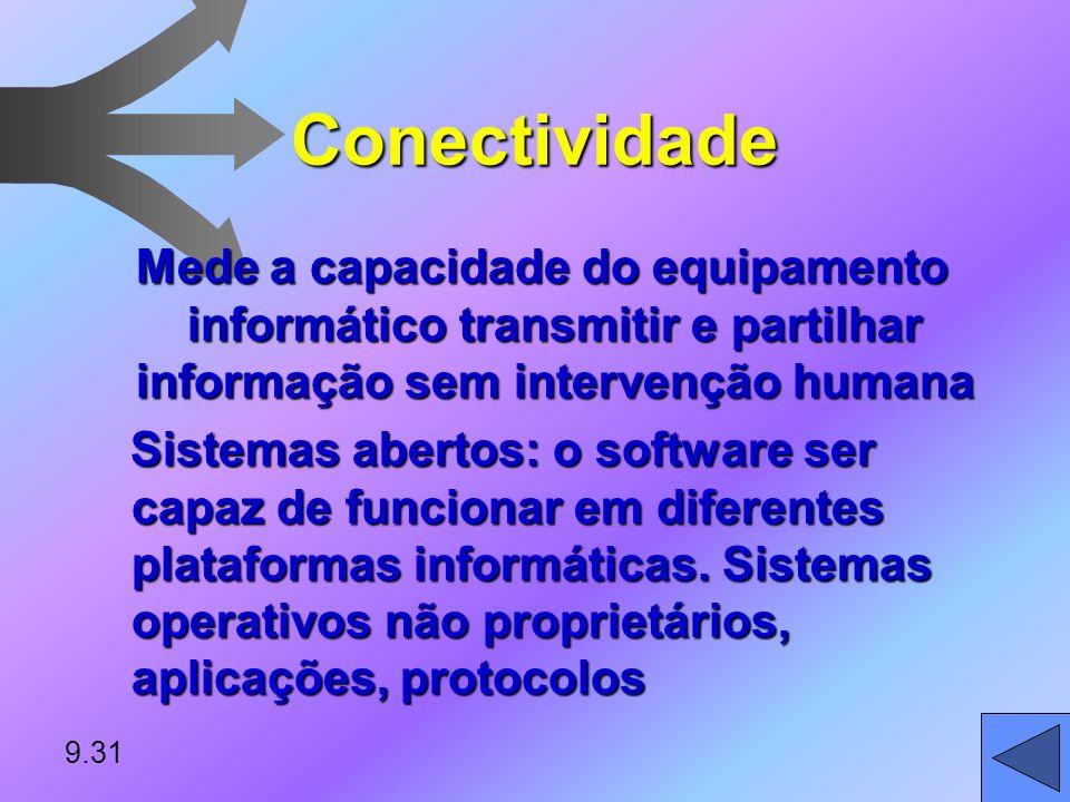 Outros serviços: DIGITAL SUBSCRIBER LINE (DSL): capacidade melhorada sobre linhas telefónicas de cobreDIGITAL SUBSCRIBER LINE (DSL): capacidade melhor