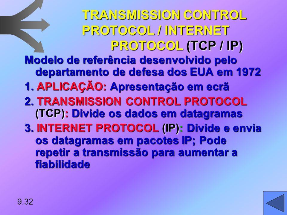 Conectividade Mede a capacidade do equipamento informático transmitir e partilhar informação sem intervenção humana Mede a capacidade do equipamento i