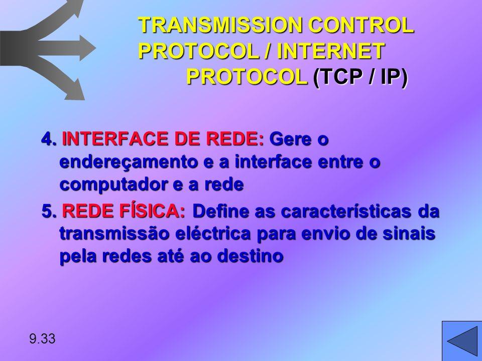 TRANSMISSION CONTROL PROTOCOL / INTERNET PROTOCOL (TCP / IP) Modelo de referência desenvolvido pelo departamento de defesa dos EUA em 1972 1. APLICAÇÃ