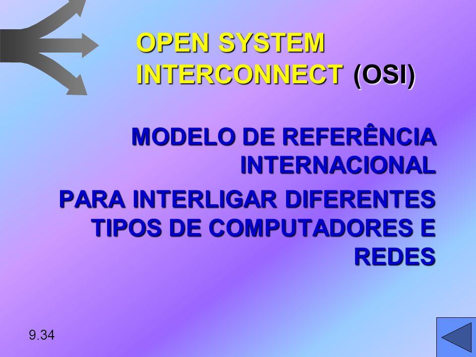 4. INTERFACE DE REDE: Gere o endereçamento e a interface entre o computador e a rede 5. REDE FÍSICA: Define as características da transmissão eléctric