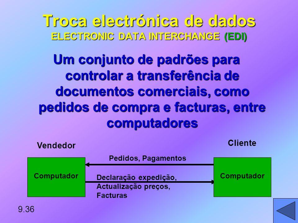 Aplicações Correio electrónico (e-mail)Correio electrónico (e-mail) Voice MailVoice Mail FaxFax Teleconferência de vozTeleconferência de voz Teleconfe