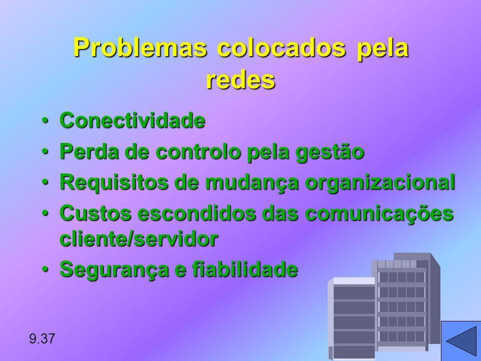 Troca electrónica de dados ELECTRONIC DATA INTERCHANGE (EDI) Um conjunto de padrões para controlar a transferência de documentos comerciais, como pedi