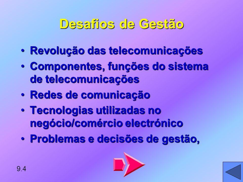 Desafios de Gestão Revolução das telecomunicaçõesRevolução das telecomunicações Componentes, funções do sistema de telecomunicaçõesComponentes, funções do sistema de telecomunicações Redes de comunicaçãoRedes de comunicação Tecnologias utilizadas no negócio/comércio electrónicoTecnologias utilizadas no negócio/comércio electrónico Problemas e decisões de gestão,Problemas e decisões de gestão, 9.4