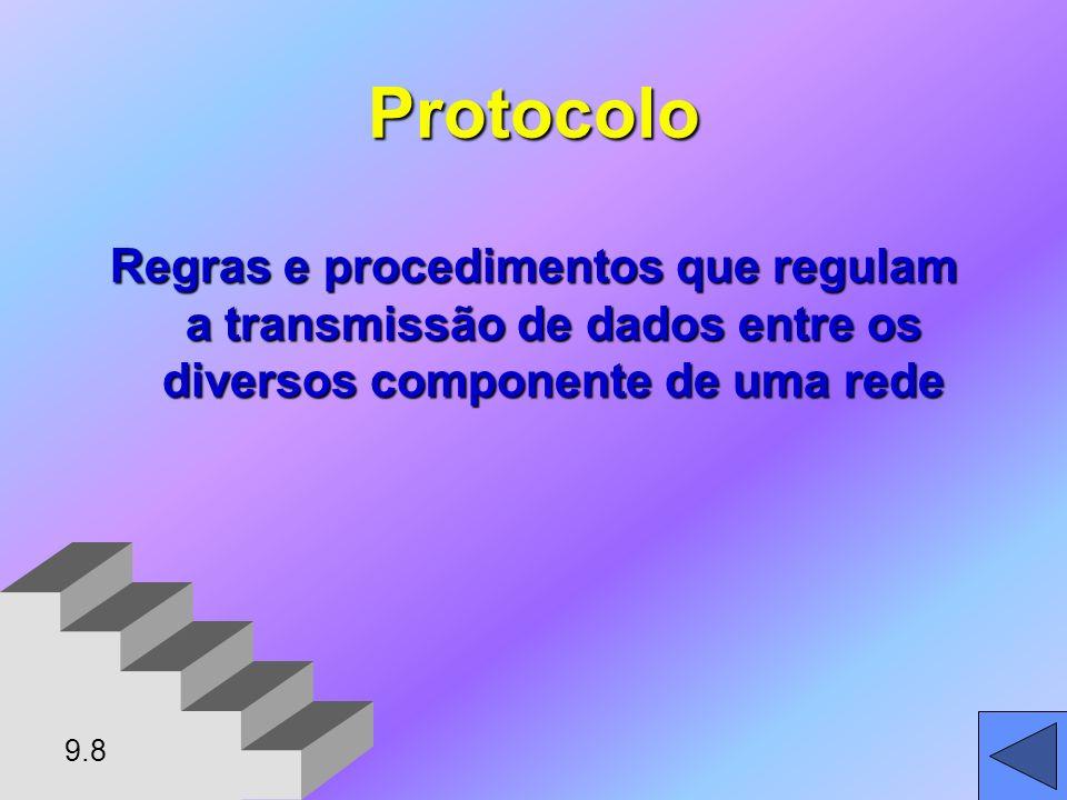 Protocolo Regras e procedimentos que regulam a transmissão de dados entre os diversos componente de uma rede 9.8