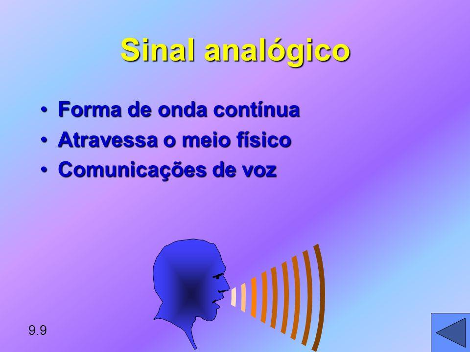 Sinal analógico Forma de onda contínuaForma de onda contínua Atravessa o meio físicoAtravessa o meio físico Comunicações de vozComunicações de voz 9.9