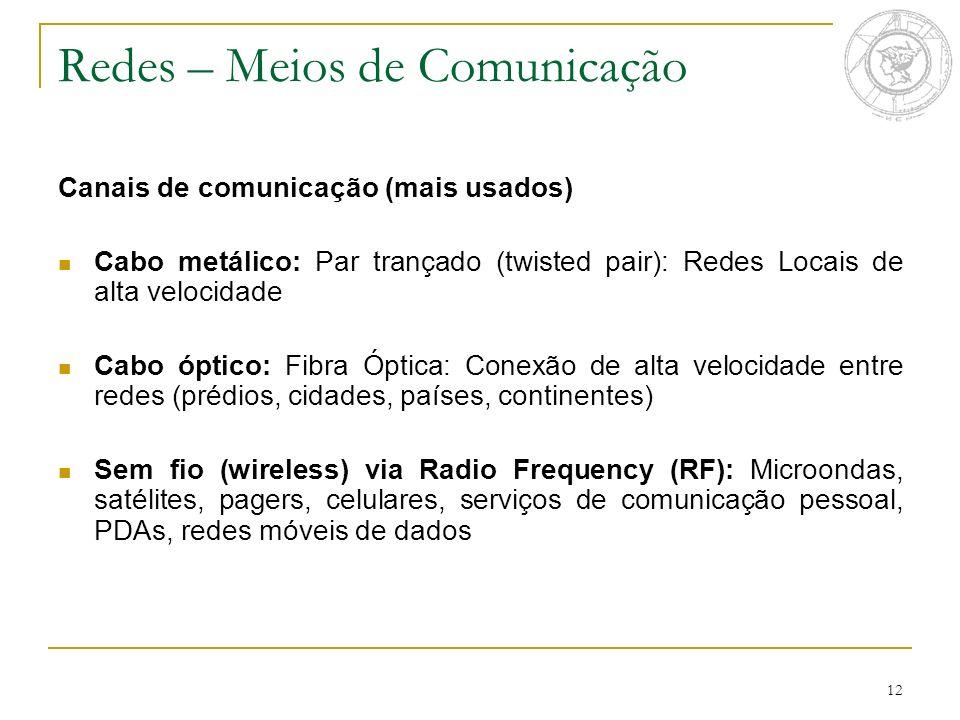 12 Redes – Meios de Comunicação Canais de comunicação (mais usados) Cabo metálico: Par trançado (twisted pair): Redes Locais de alta velocidade Cabo ó
