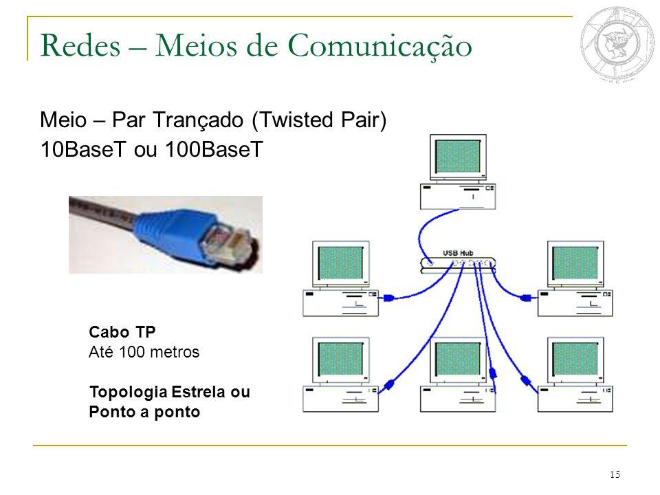15 Meio – Par Trançado (Twisted Pair) 10BaseT ou 100BaseT Redes – Meios de Comunicação Cabo TP Até 100 metros Topologia Estrela ou Ponto a ponto