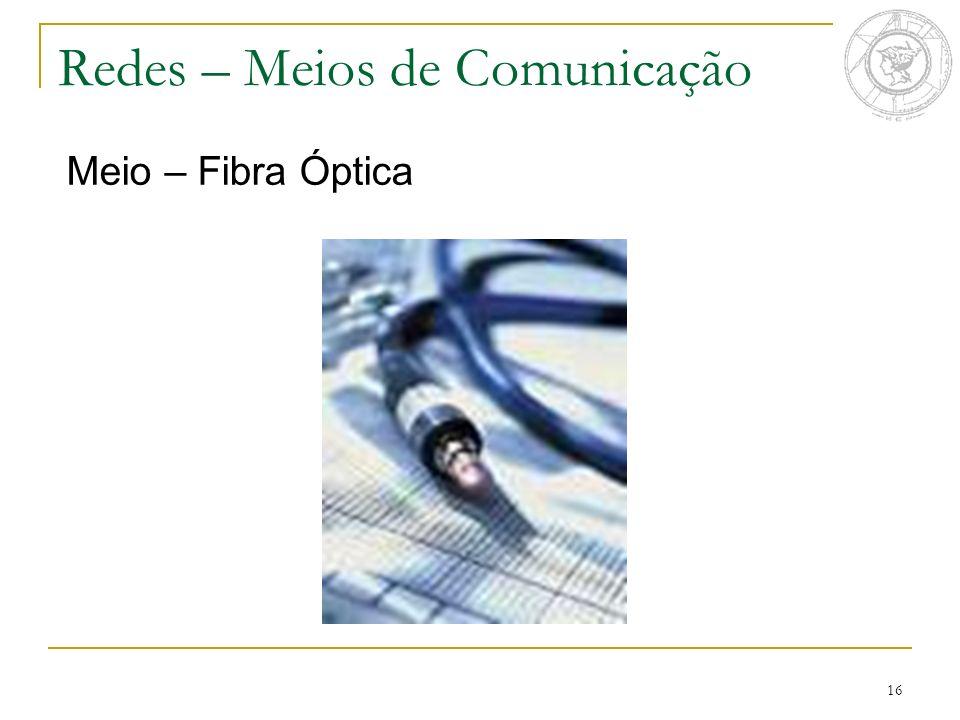 16 Meio – Fibra Óptica Redes – Meios de Comunicação