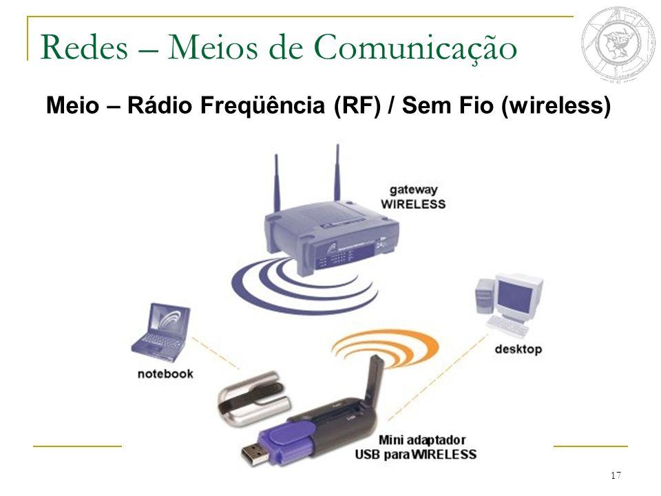 17 Meio – Rádio Freqüência (RF) / Sem Fio (wireless) Redes – Meios de Comunicação