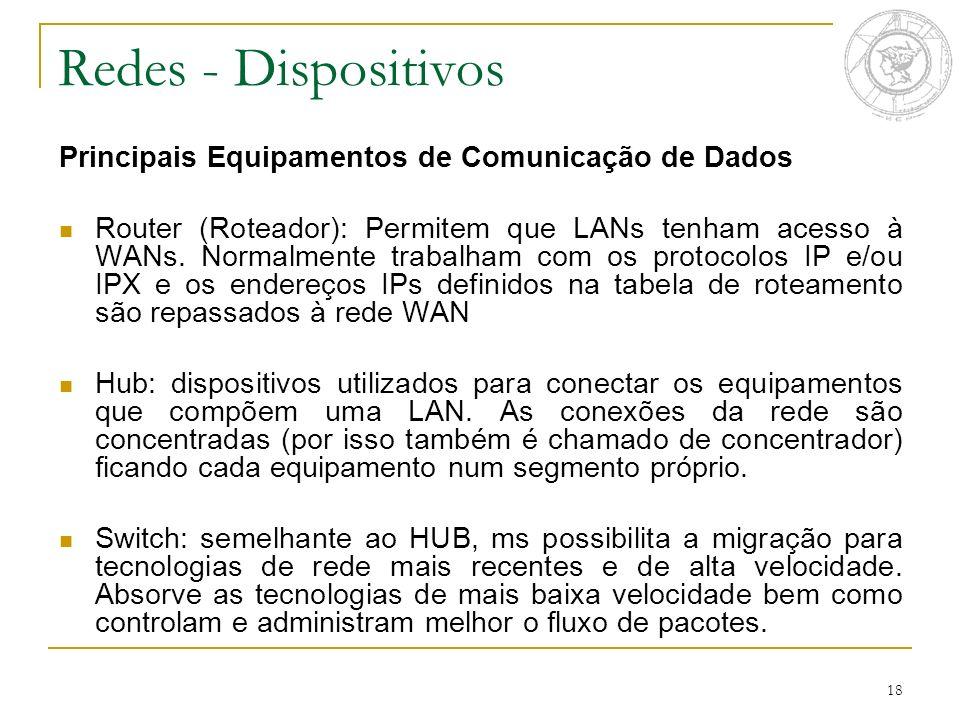 18 Redes - Dispositivos Principais Equipamentos de Comunicação de Dados Router (Roteador): Permitem que LANs tenham acesso à WANs. Normalmente trabalh