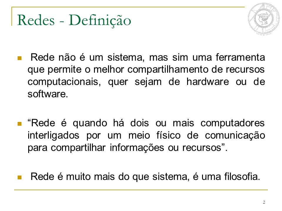 2 Redes - Definição Rede não é um sistema, mas sim uma ferramenta que permite o melhor compartilhamento de recursos computacionais, quer sejam de hard