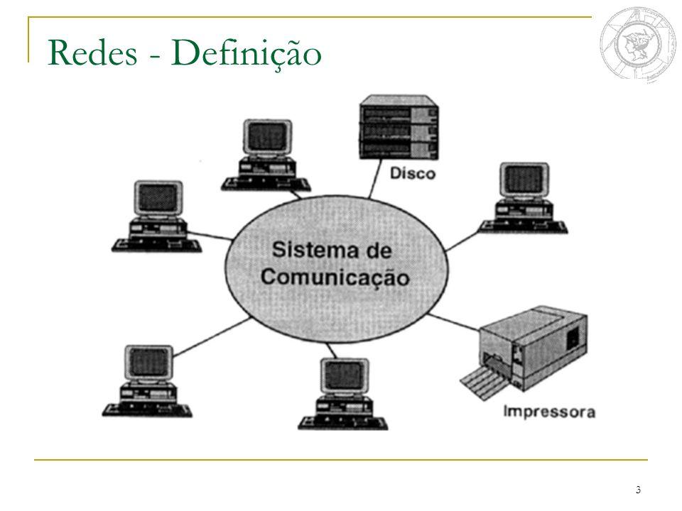 3 Redes - Definição