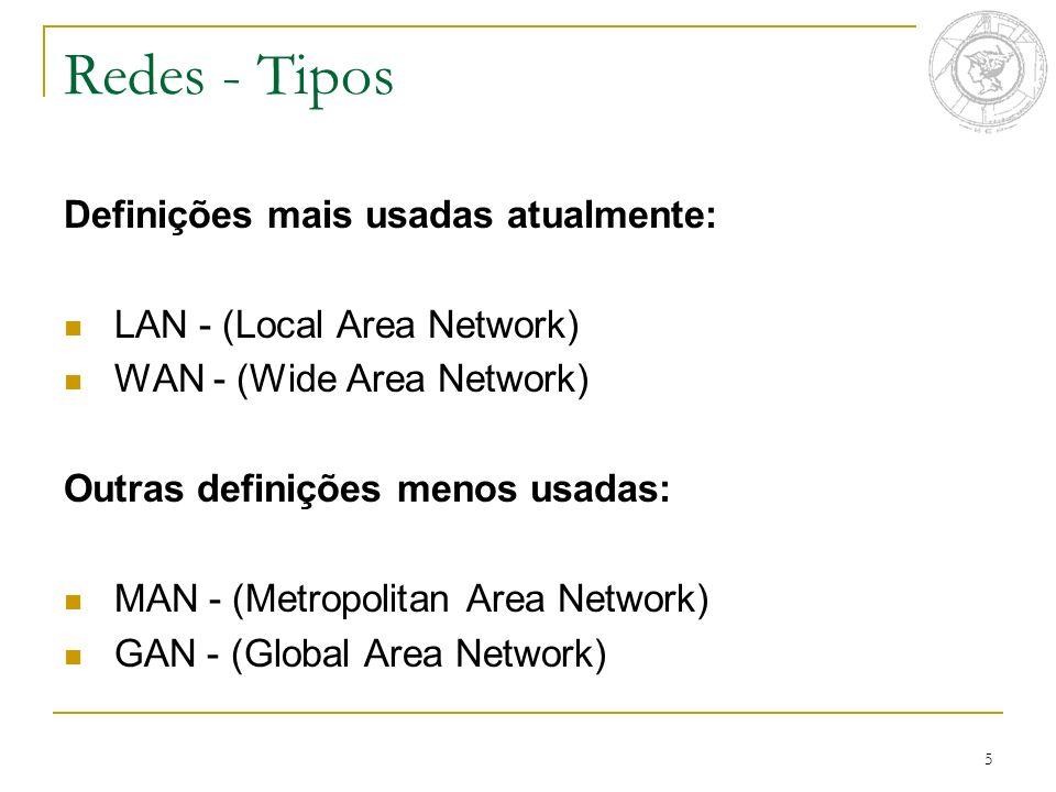 5 Redes - Tipos Definições mais usadas atualmente: LAN - (Local Area Network) WAN - (Wide Area Network) Outras definições menos usadas: MAN - (Metropo