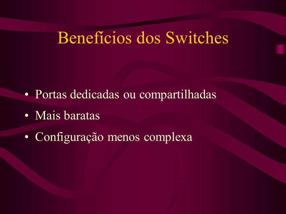 Benefícios dos Switches Portas dedicadas ou compartilhadas Mais baratas Configuração menos complexa