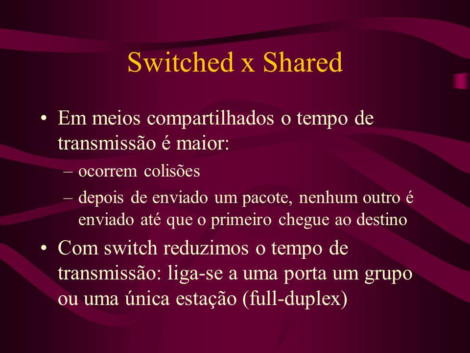 Switched x Shared Em meios compartilhados o tempo de transmissão é maior: –ocorrem colisões –depois de enviado um pacote, nenhum outro é enviado até que o primeiro chegue ao destino Com switch reduzimos o tempo de transmissão: liga-se a uma porta um grupo ou uma única estação (full-duplex)