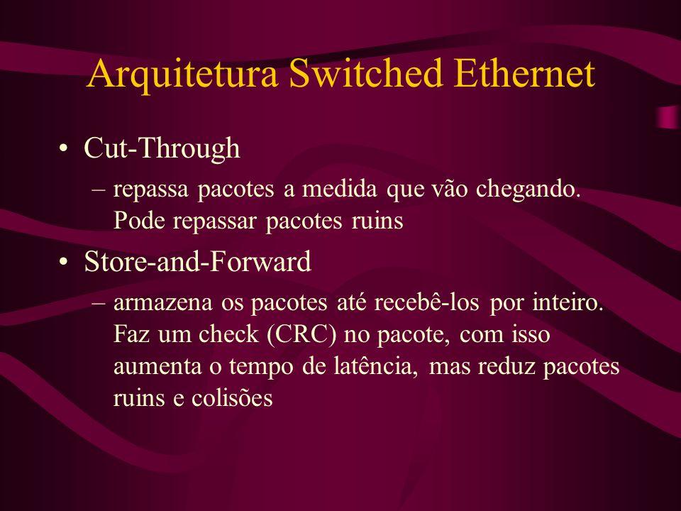 Arquitetura Switched Ethernet Cut-Through –repassa pacotes a medida que vão chegando.