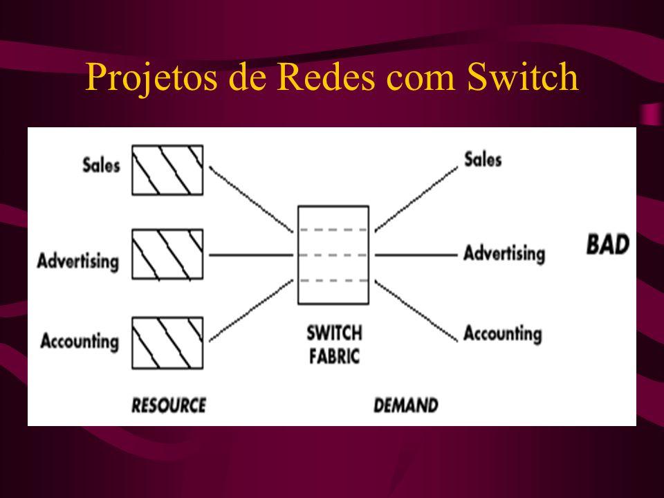 Projetos de Redes com Switch