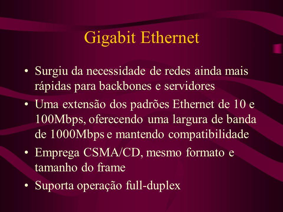 Gigabit Ethernet Surgiu da necessidade de redes ainda mais rápidas para backbones e servidores Uma extensão dos padrões Ethernet de 10 e 100Mbps, oferecendo uma largura de banda de 1000Mbps e mantendo compatibilidade Emprega CSMA/CD, mesmo formato e tamanho do frame Suporta operação full-duplex