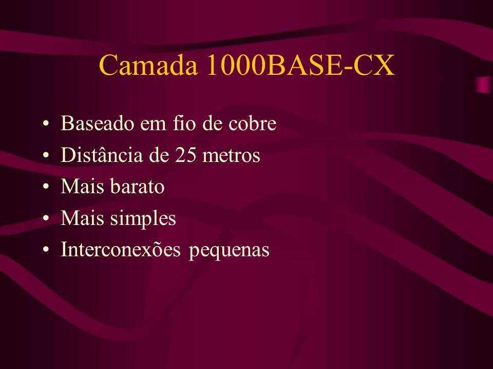 Camada 1000BASE-CX Baseado em fio de cobre Distância de 25 metros Mais barato Mais simples Interconexões pequenas