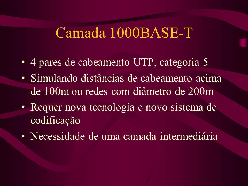 Camada 1000BASE-T 4 pares de cabeamento UTP, categoria 5 Simulando distâncias de cabeamento acima de 100m ou redes com diâmetro de 200m Requer nova tecnologia e novo sistema de codificação Necessidade de uma camada intermediária