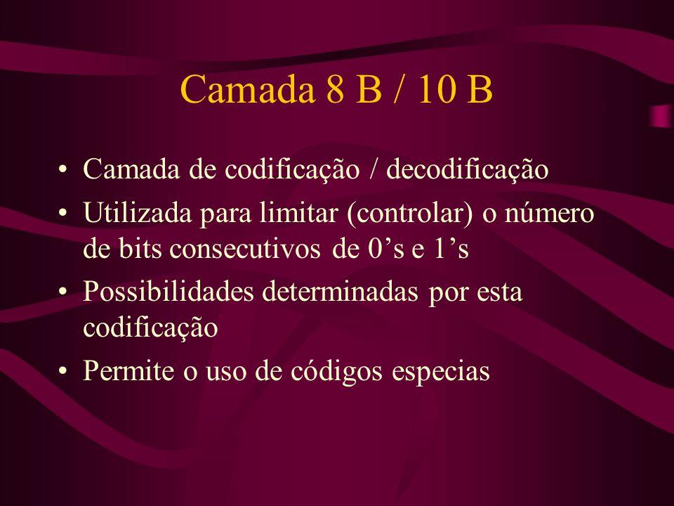 Camada 8 B / 10 B Camada de codificação / decodificação Utilizada para limitar (controlar) o número de bits consecutivos de 0s e 1s Possibilidades determinadas por esta codificação Permite o uso de códigos especias