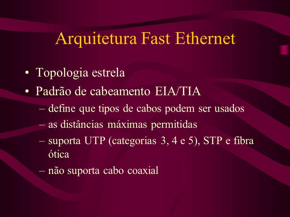 Arquitetura Fast Ethernet Topologia estrela Padrão de cabeamento EIA/TIA –define que tipos de cabos podem ser usados –as distâncias máximas permitidas –suporta UTP (categorias 3, 4 e 5), STP e fibra ótica –não suporta cabo coaxial