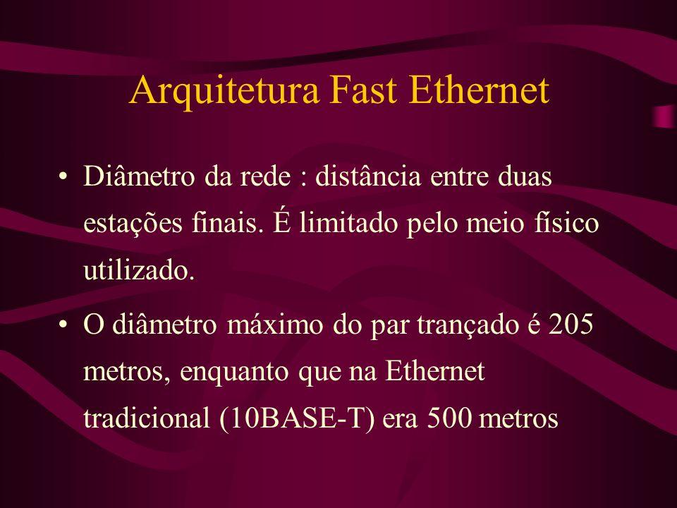 Arquitetura Fast Ethernet Diâmetro da rede : distância entre duas estações finais.
