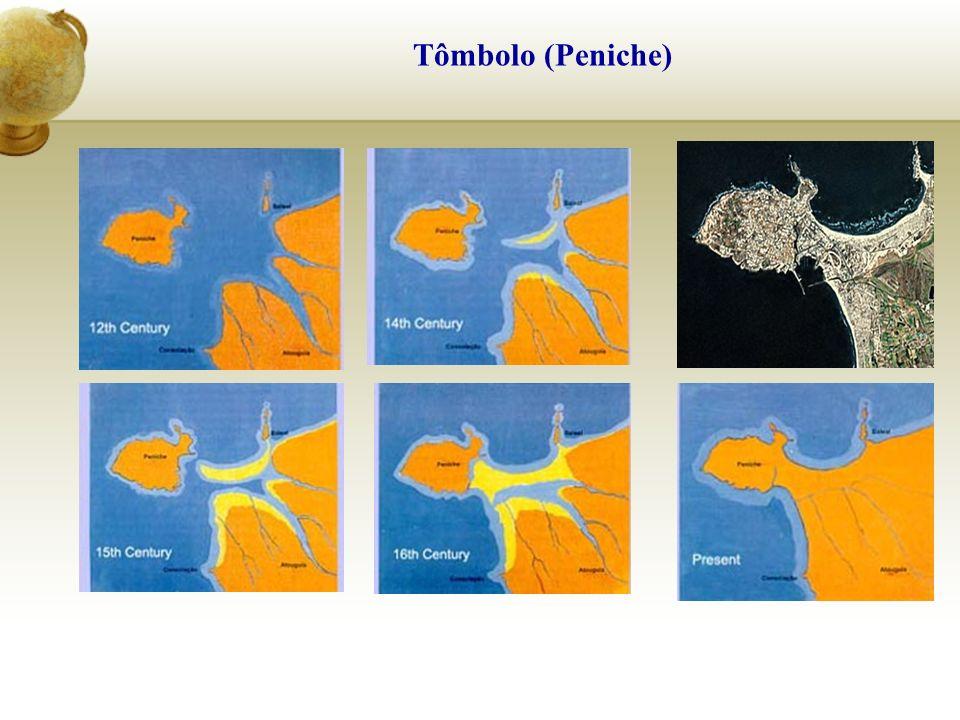 Tômbolo (Peniche)