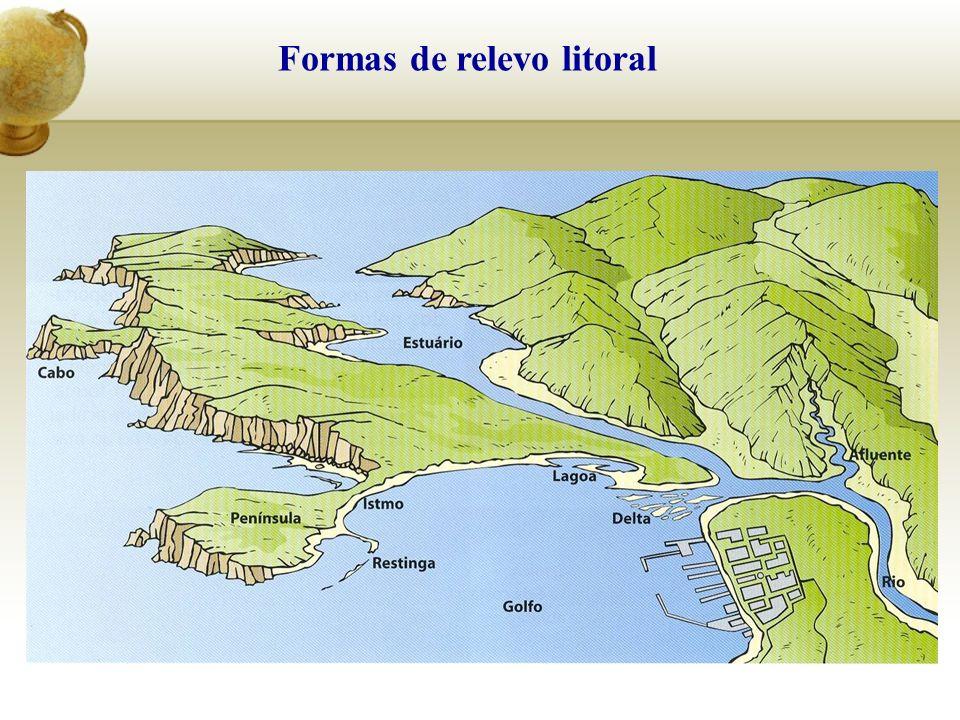 Haff-Delta de Aveiro Recuo do mar Deposição de sedimentos / areias - Marinhos - Fluviais Formação de uma restinga (cordão de areia)