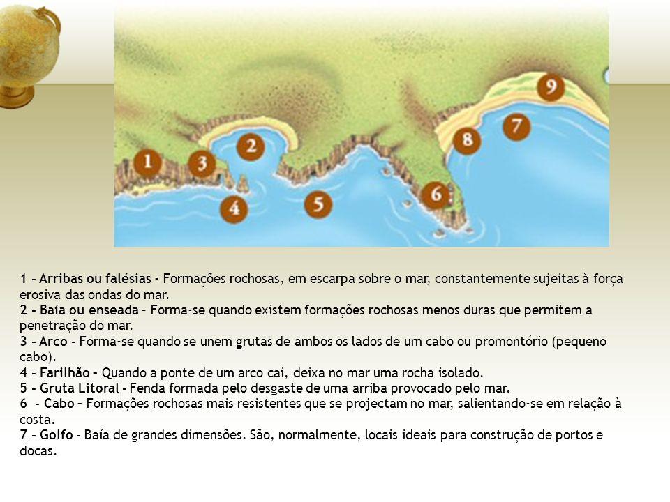 1 - Arribas ou falésias - Formações rochosas, em escarpa sobre o mar, constantemente sujeitas à força erosiva das ondas do mar.