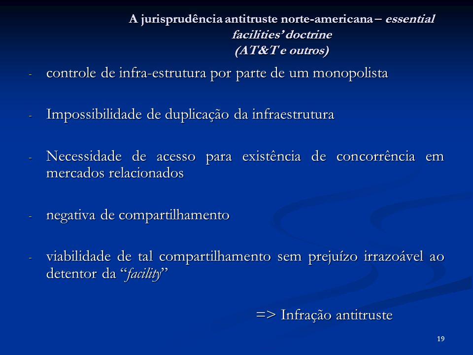 19 - controle de infra-estrutura por parte de um monopolista - Impossibilidade de duplicação da infraestrutura - Necessidade de acesso para existência de concorrência em mercados relacionados - negativa de compartilhamento - viabilidade de tal compartilhamento sem prejuízo irrazoável ao detentor da facility => Infração antitruste A jurisprudência antitruste norte-americana – essential facilities doctrine (AT&T e outros)