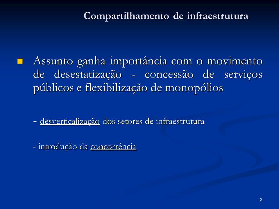 2 Assunto ganha importância com o movimento de desestatização - concessão de serviços públicos e flexibilização de monopólios Assunto ganha importância com o movimento de desestatização - concessão de serviços públicos e flexibilização de monopólios - desverticalização dos setores de infraestrutura - introdução da concorrência Compartilhamento de infraestrutura