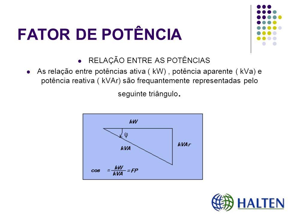 FATOR DE POTÊNCIA RELAÇÃO ENTRE AS POTÊNCIAS As relação entre potências ativa ( kW), potência aparente ( kVa) e potência reativa ( kVAr) são frequante