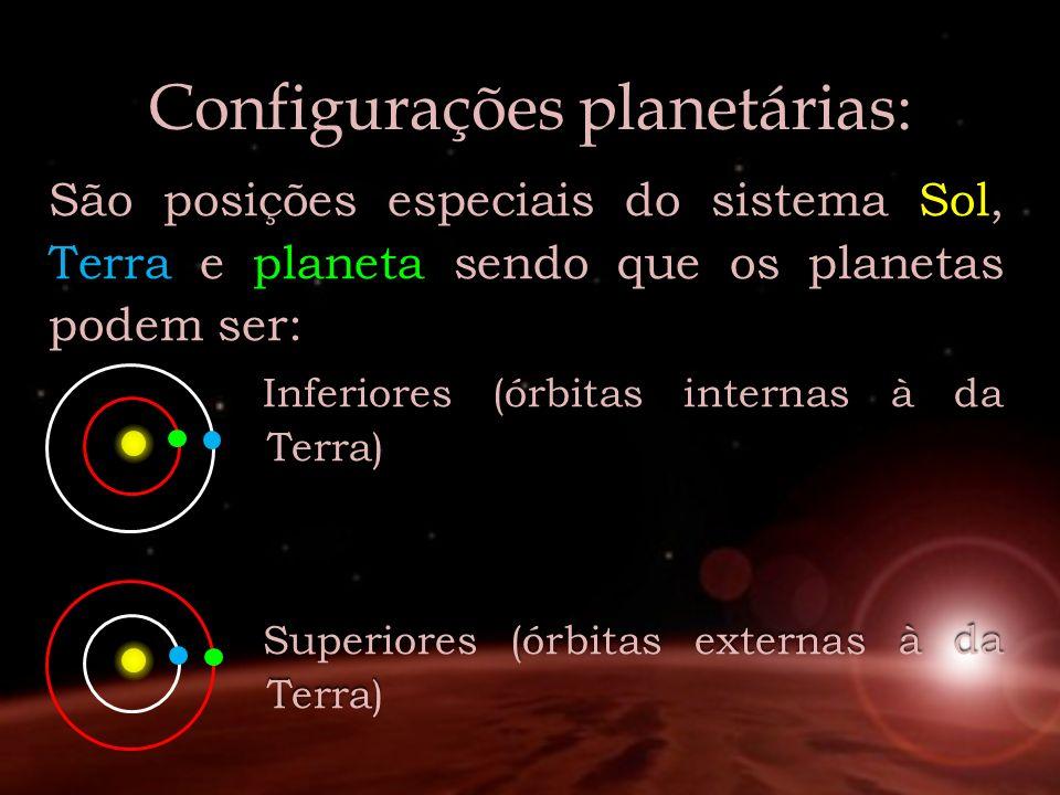 Configurações planetárias: São posições especiais do sistema Sol, Terra e planeta sendo que os planetas podem ser: Inferiores (órbitas internas à da T