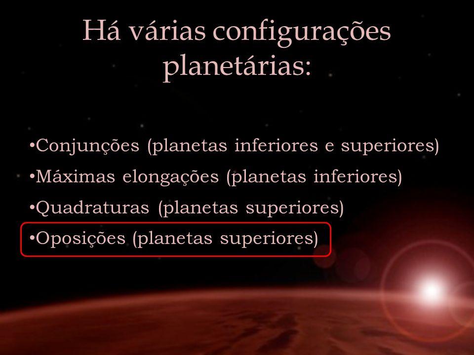 Há várias configurações planetárias: onjunções (planetas inferiores e superiores) Conjunções (planetas inferiores e superiores) Máximas elongações (pl