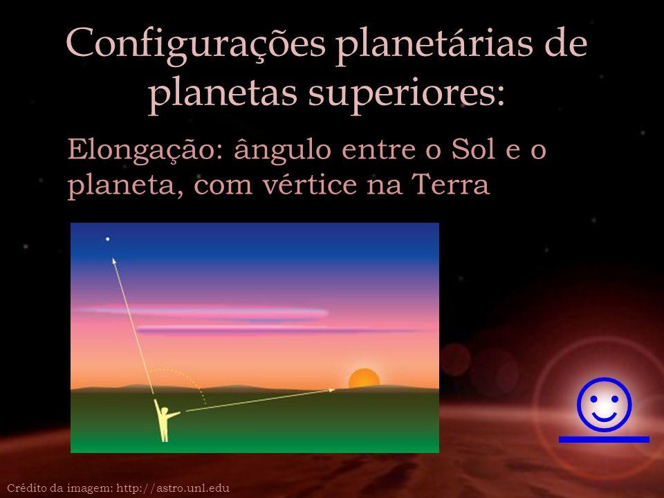 Configurações planetárias de planetas superiores: Elongação: ângulo entre o Sol e o planeta, com vértice na Terra Crédito da imagem: http://astro.unl.