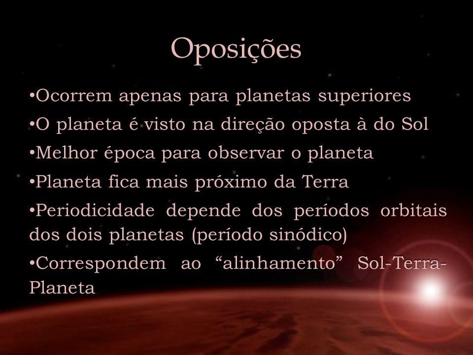Ocorrem apenas para planetas superiores O planeta é visto na direção oposta à do Sol O planeta é visto na direção oposta à do Sol Melhor época para ob